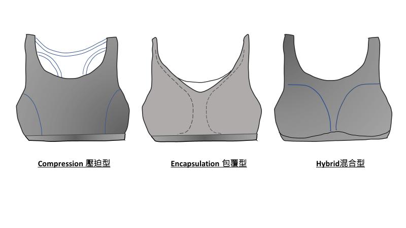 女性運動時最不可或缺的配備—運動內衣