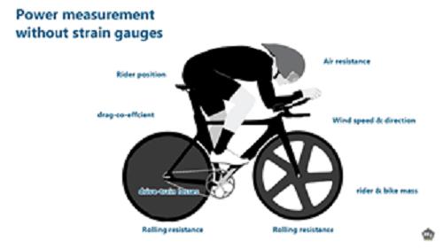 理想的自行車功率計